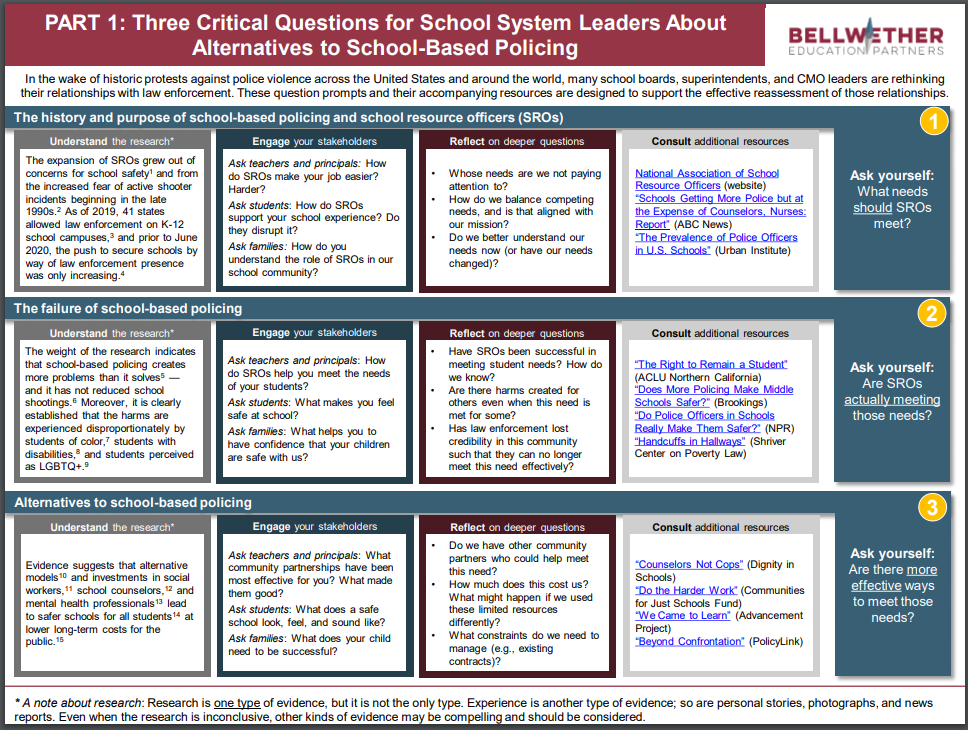 A diagnostic tool for school leaders to identify alternatives to school-based policing